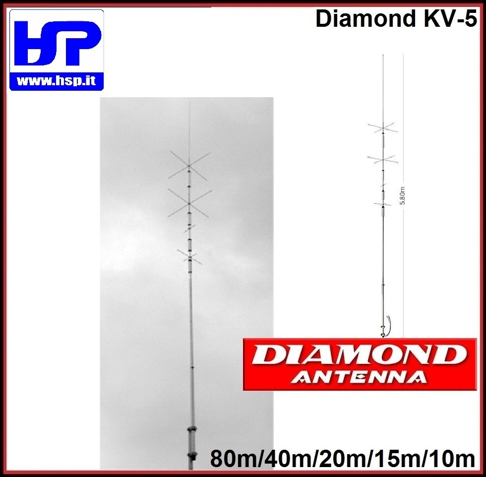HF VERTICAL ANTENNAS - HardSoft Products