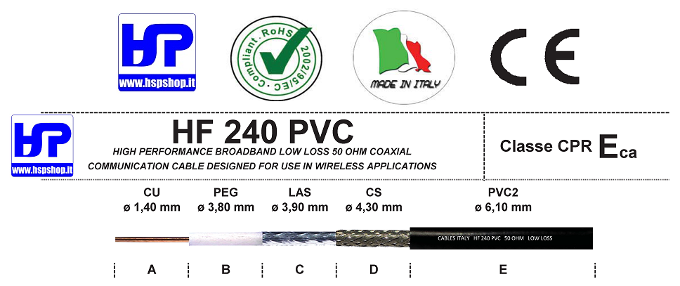 HF-240 PVC - LOW LOSS - 50 OHM COAXIAL CABLE