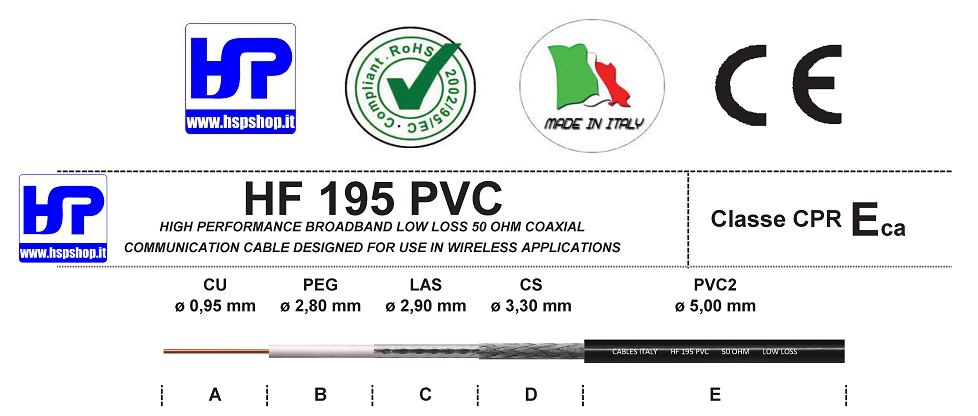 HF-195 PVC - LOW LOSS - 50 OHM COAXIAL CABLE