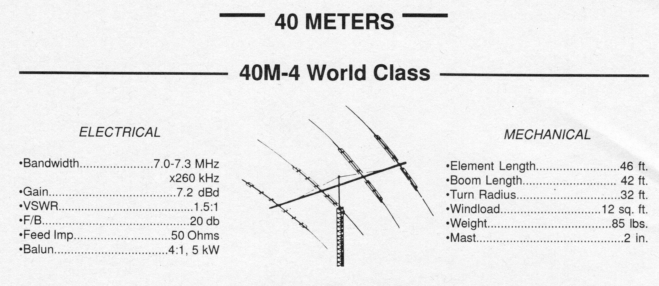20 40 Meter Beam Antenna